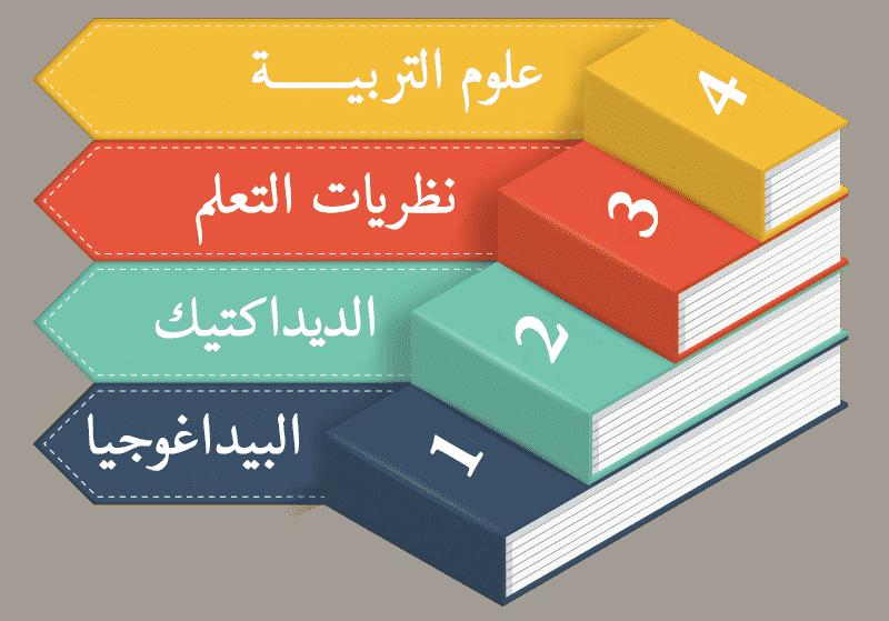 الاستعداد لمباراة التعليم